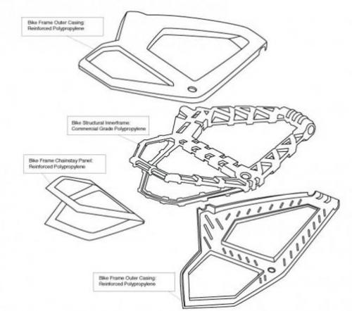 Esquema del prototipo de bicicleta de plástico